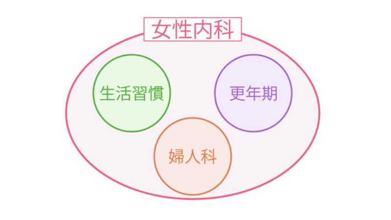 画像に alt 属性が指定されていません。ファイル名: joseinaika_figure-1024x576.jpg
